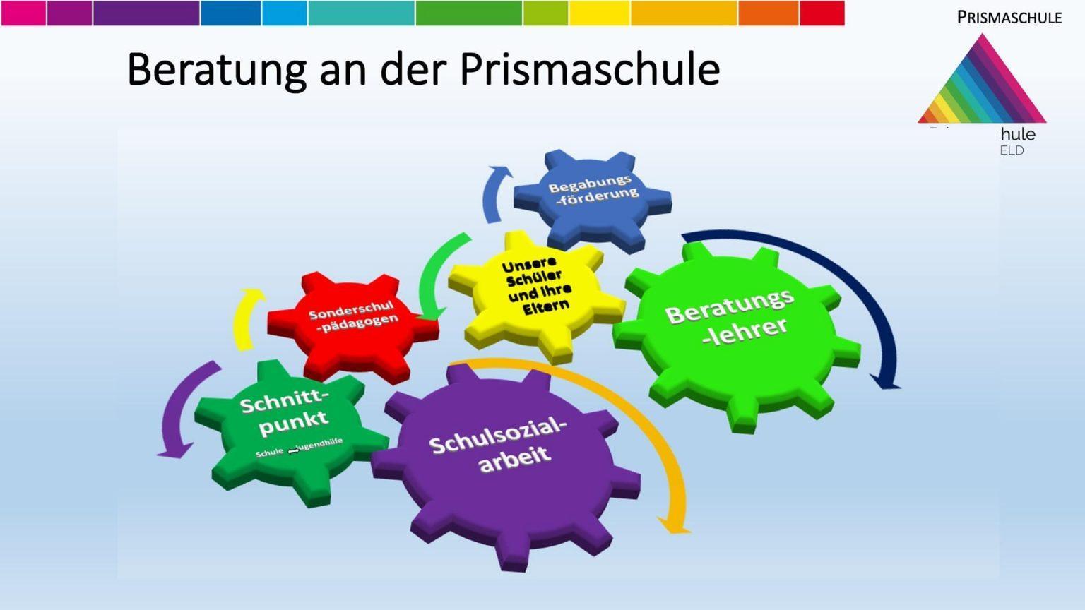 PPP U-team Homepage1